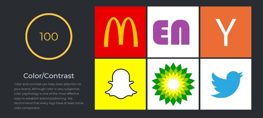 هوش مصنوعی چه امتیازی به لوگوی شما می دهد
